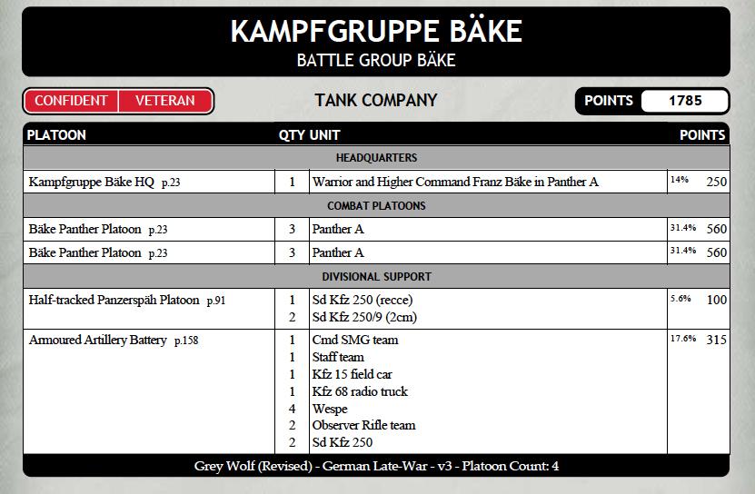 Lista Bake